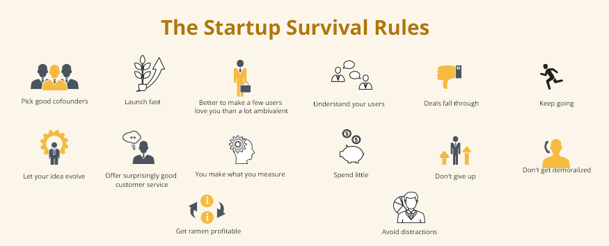 startup-survival-rules