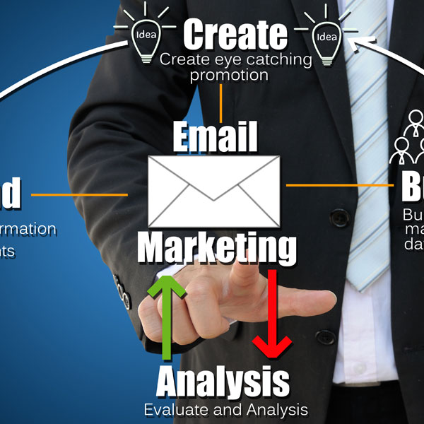 email-marketing-ikf-career