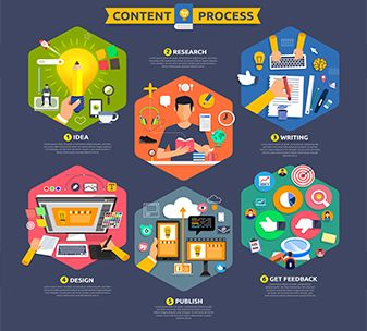 content marketing strategy 1-try infographics